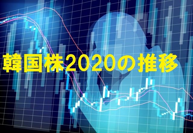 韓国株2020の推移