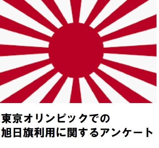 東京オリンピックでの旭日旗利用に関するアンケート