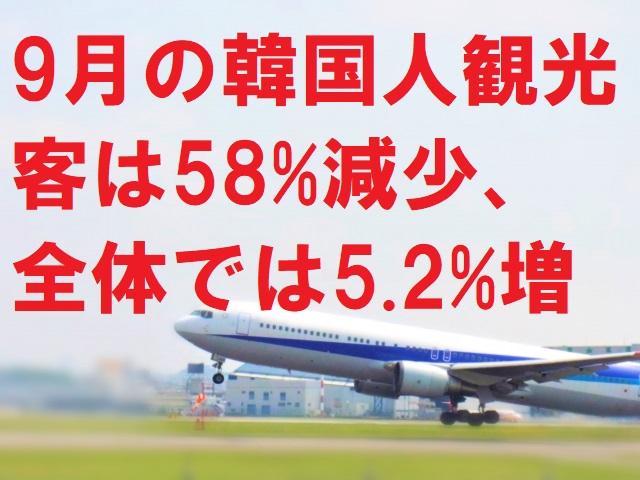 9月の韓国人観光客は58%減少、全体では5.2%増