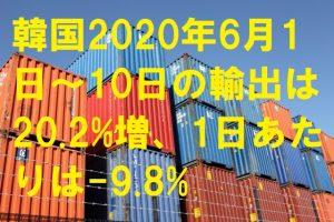 韓国2020年6月1日~10日の輸出は20.2%増、1日あたりは-9.8%