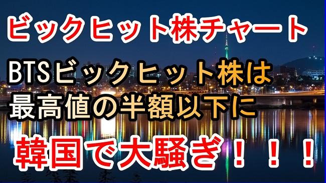 BTSビットヒット株チャート今後の展望など10月23日